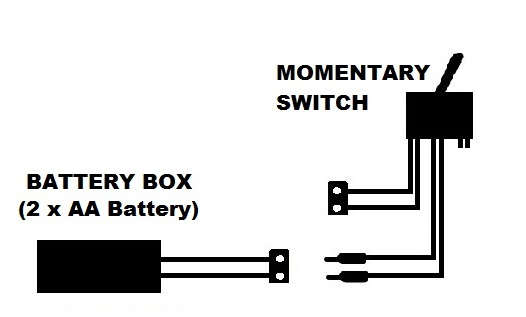 Battery Box & Switch Pack for Turntable Drives